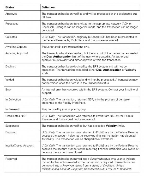 mRDC Table